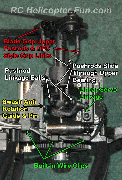 Esky 150 V2 Swashplate Details