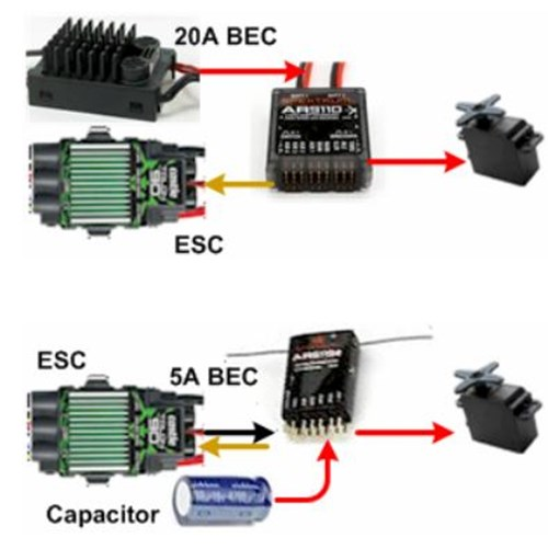 Powering RX Directly with External BEC vs Internal BEC with Additional Capacitance.