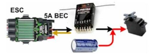 Adding Capacitors Close To The Servos - Good For Long Servo Lead Runs.