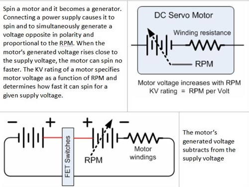 DC Servo Motor Basics