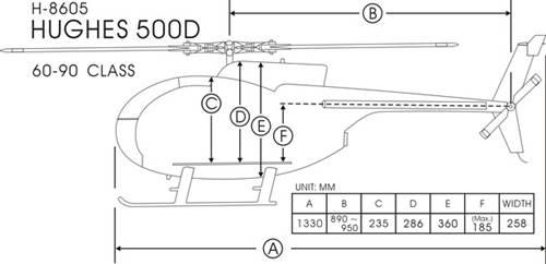 FunKey 90/700 Size Hughes & MD500 Dimensions