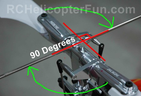 Gyroscopic Precession Force Acts 90 Degrees Infront Of Where It Was Applied