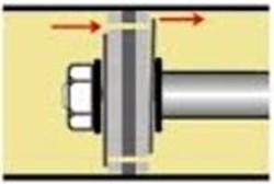 Deriative Control Loop Has A Similar Function As A Mechanical Shock.