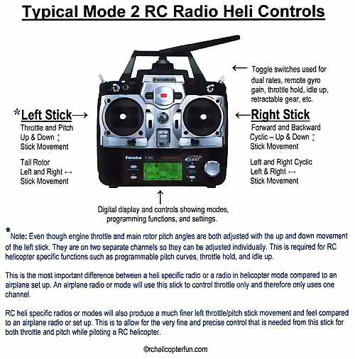 RC Radio Functions