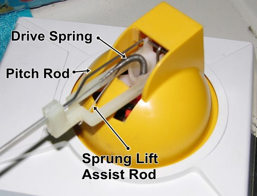 VertiBird Control Turret Components