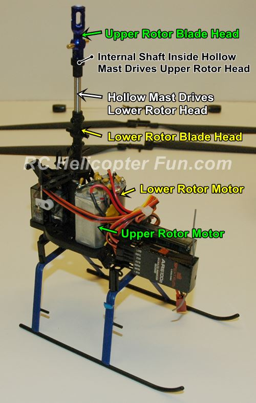 Components Of A Micro Coaxial RC Helicopter System to control torque and provide yaw control.