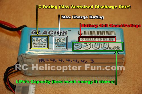Rc Lipo Battery Rating Numbers
