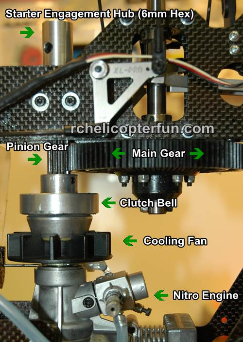 RC Helicopter Cooling Fan Location In Relation To Other Nitro Engine Components