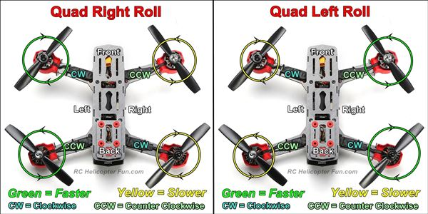 Quadcopter Roll Control
