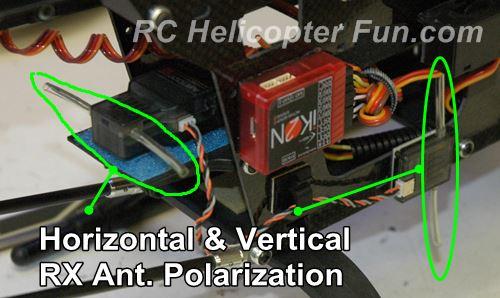 Vertical & Horizontal 90 Degree Spektrum RX Antenna Orientations
