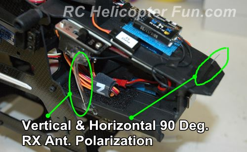 FrSky RX 90 Degree Vertical & Horizontal Polarization